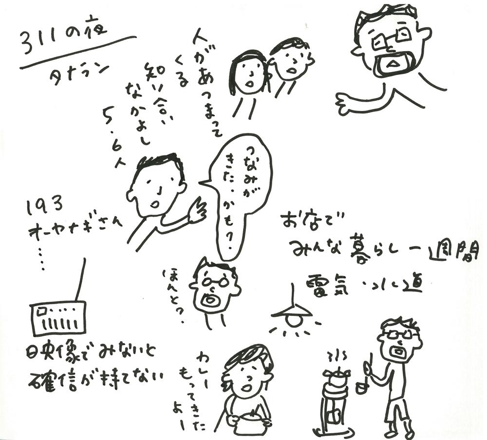 関本さんの311の夜