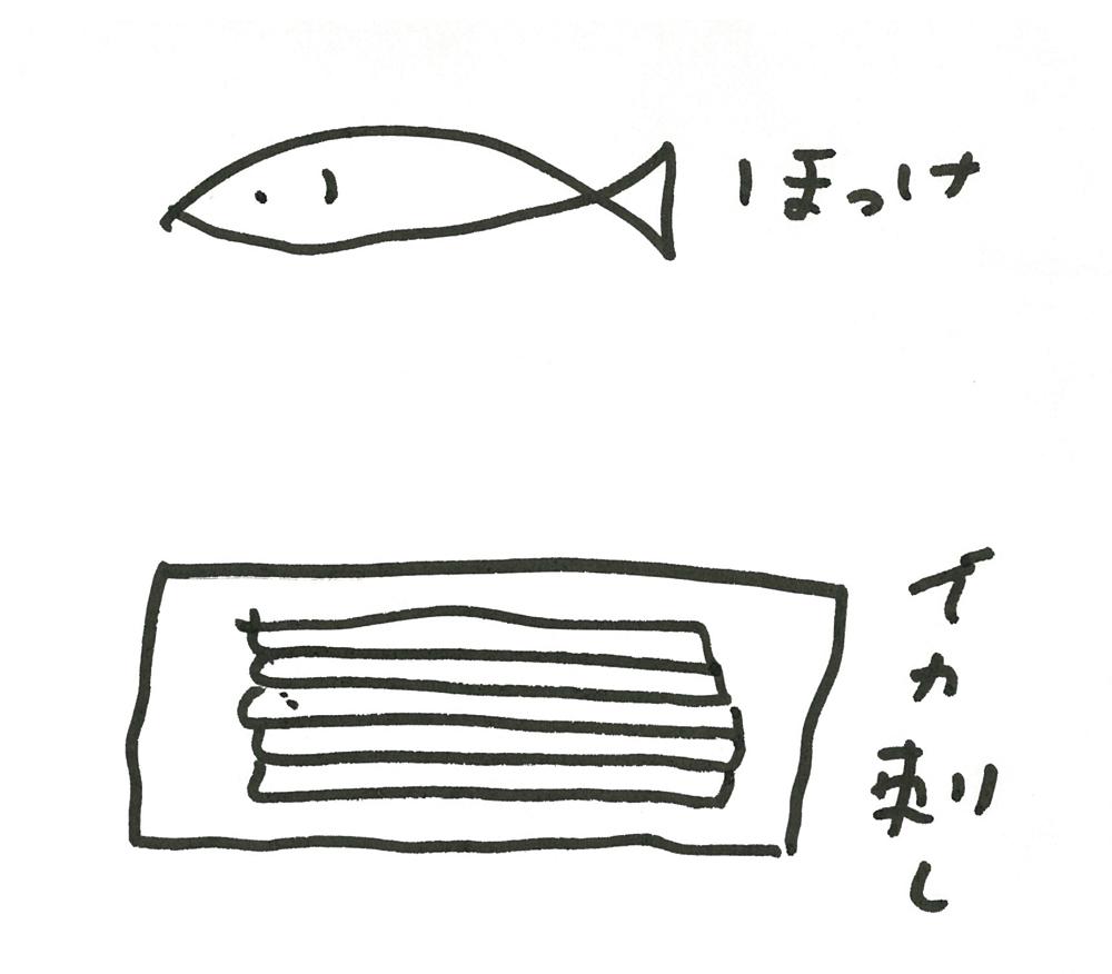 ユトリコさんの震災時の食事1