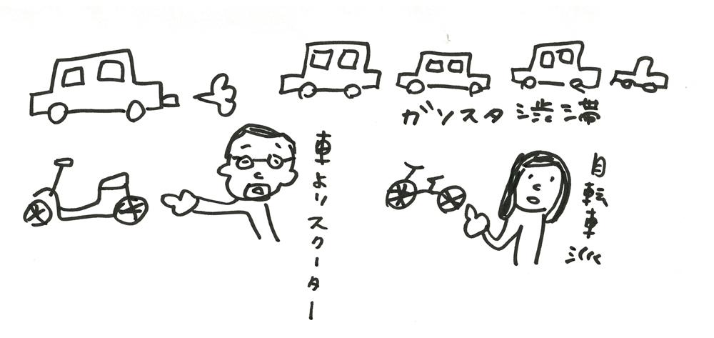 関本さん移動手段